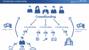 Crowdlending mit auxmoney