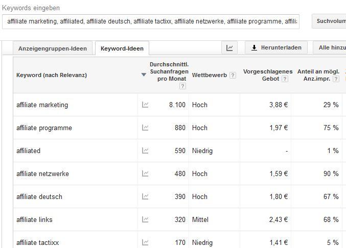 keyword planer suchvolumen ergebnis
